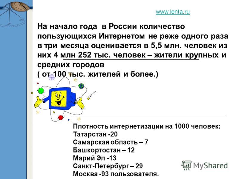 На начало года в России количество пользующихся Интернетом не реже одного раза в три месяца оценивается в 5,5 млн. человек из них 4 млн 252 тыс. человек – жители крупных и средних городов ( от 100 тыс. жителей и более.) Плотность интернетизации на 10