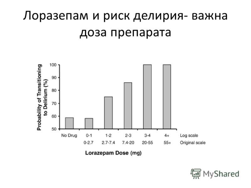 Лоразепам и риск делирия- важна доза препарата