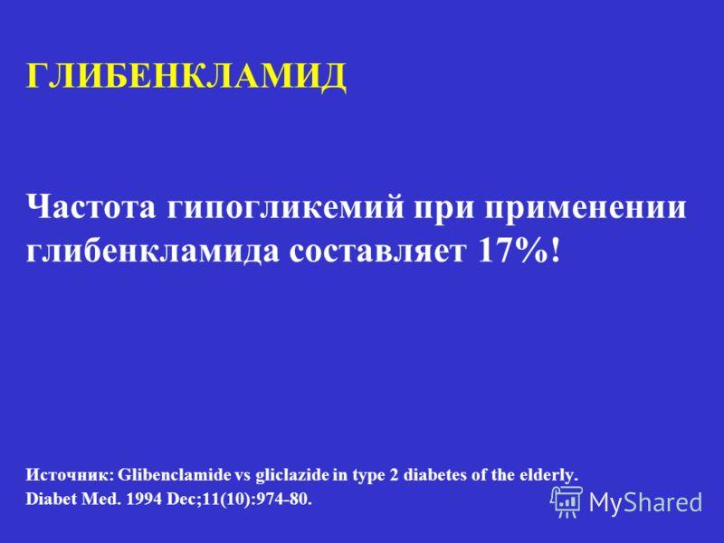 ГЛИБЕНКЛАМИД Частота гипогликемий при применении глибенкламида составляет 17%! Источник: Glibenclamide vs gliclazide in type 2 diabetes of the elderly. Diabet Med. 1994 Dec;11(10):974-80.