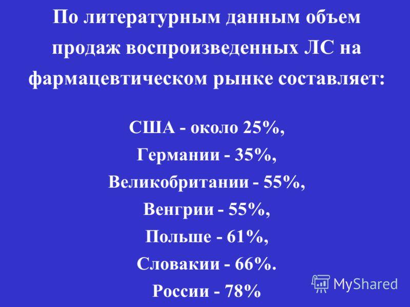 По литературным данным объем продаж воспроизведенных ЛС на фармацевтическом рынке составляет: США - около 25%, Германии - 35%, Великобритании - 55%, Венгрии - 55%, Польше - 61%, Словакии - 66%. России - 78%
