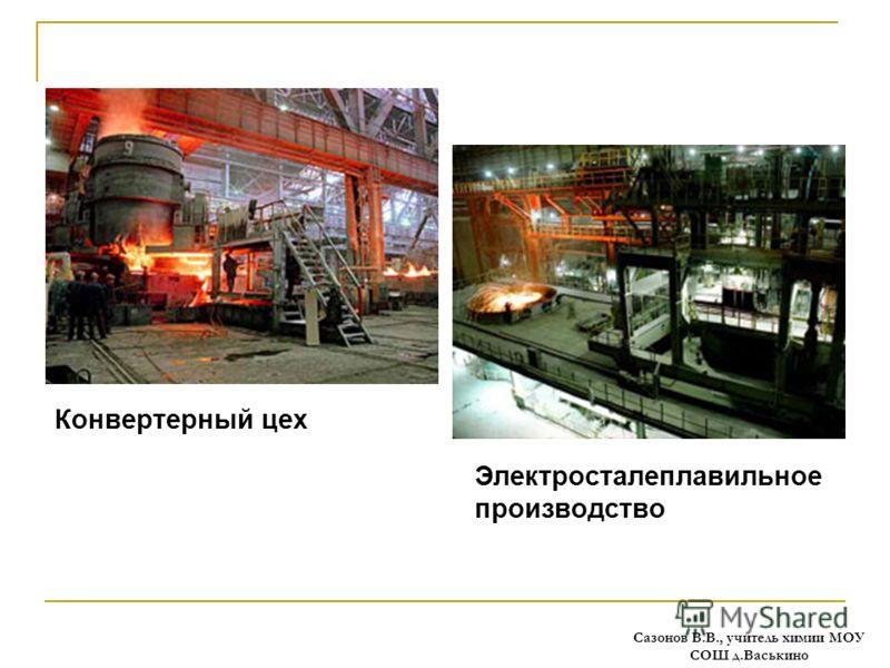 Конвертерный цех Электросталеплавильное производство Сазонов В.В., учитель химии МОУ СОШ д.Васькино