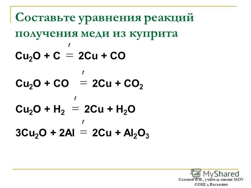 Составьте уравнения реакций получения меди из куприта Cu 2 O + C2Cu + CO Cu 2 O + CO2Cu + CO 2 Cu 2 O + H 2 2Cu + H 2 O 3Cu 2 O + 2Al2Cu + Al 2 O 3 Сазонов В.В., учитель химии МОУ СОШ д.Васькино