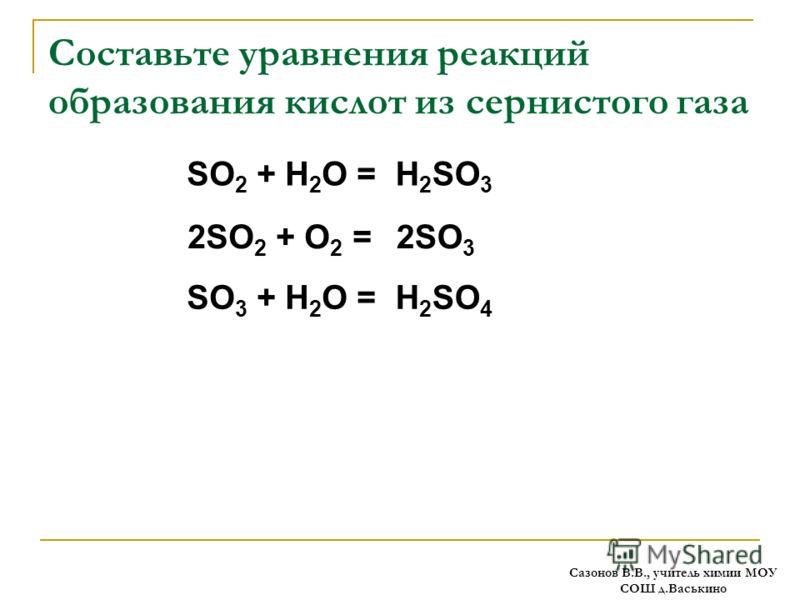 Составьте уравнения реакций образования кислот из сернистого газа SO 2 + H 2 O =H 2 SO 3 2SO 2 + O 2 =2SO 3 SO 3 + H 2 O =H 2 SO 4 Сазонов В.В., учитель химии МОУ СОШ д.Васькино