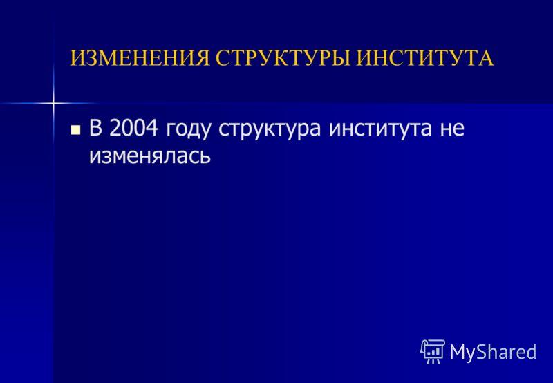 ИЗМЕНЕНИЯ СТРУКТУРЫ ИНСТИТУТА В 2004 году структура института не изменялась