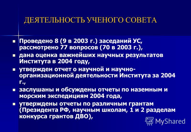 ДЕЯТЕЛЬНОСТЬ УЧЕНОГО СОВЕТА Проведено 8 (9 в 2003 г.) заседаний УС, рассмотрено 77 вопросов (70 в 2003 г.), дана оценка важнейших научных результатов Института в 2004 году, утвержден отчет о научной и научно- организационной деятельности Института за