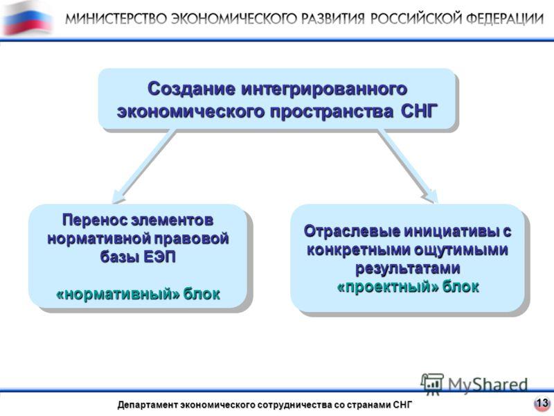 13 Создание интегрированного экономического пространства СНГ Перенос элементов нормативной правовой базы ЕЭП «нормативный» блок Отраслевые инициативы с конкретными ощутимыми результатами «проектный» блок Департамент экономического сотрудничества со с