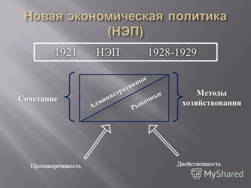 1921 НЭП 1928-1929