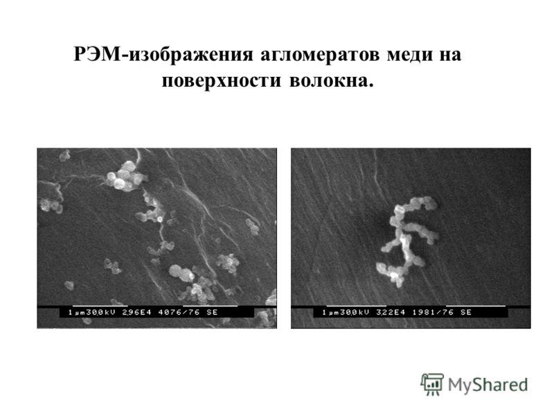 РЭМ-изображения агломератов меди на поверхности волокна.