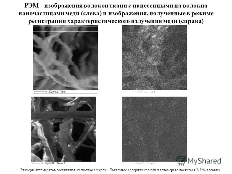 РЭМ - изображения волокон ткани с нанесенными на волокна наночастицами меди (слева) и изображения, полученные в режиме регистрации характеристического излучения меди (справа). Размеры агломератов составляют несколько микрон. Локальное содержание меди