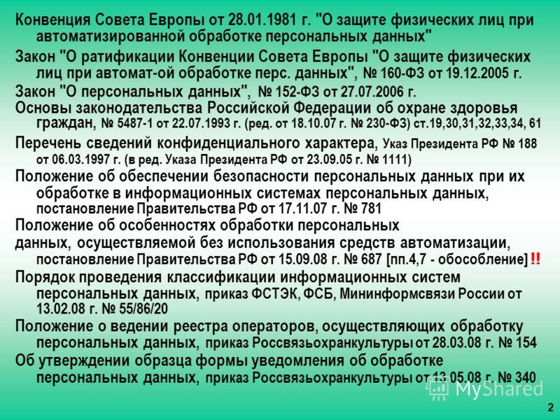 Конвенция Совета Европы от 28.01.1981 г.