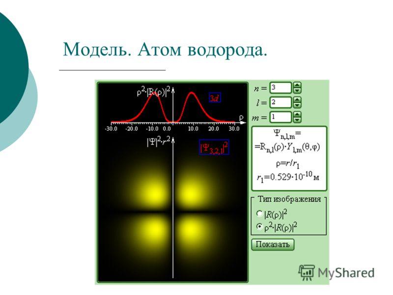 Модель. Атом водорода.