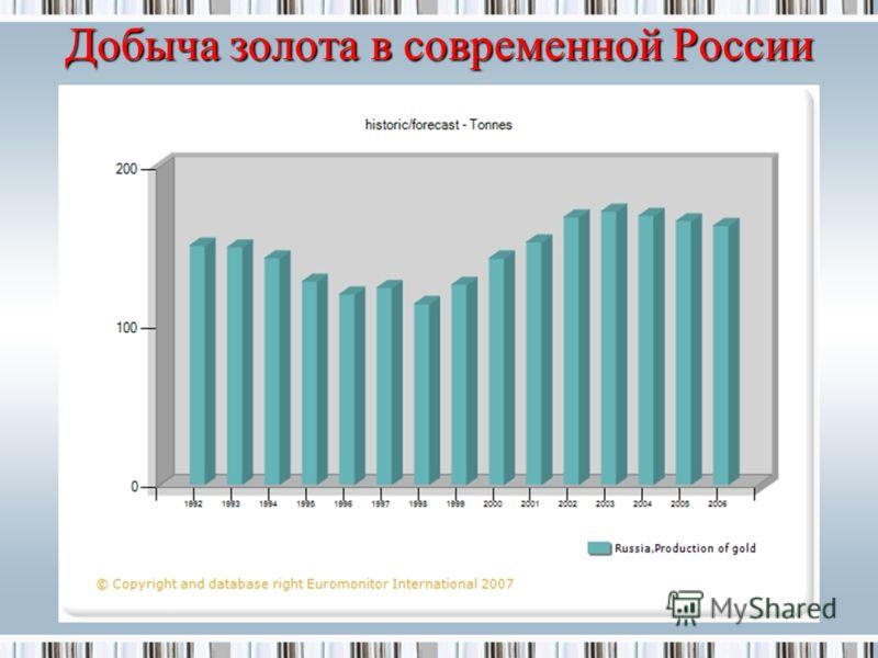 Добыча золота в современной России