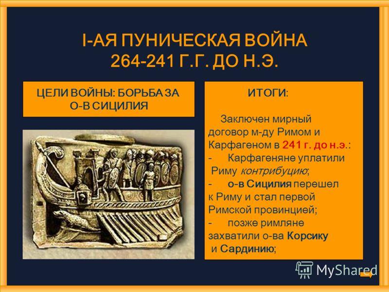 I-АЯ ПУНИЧЕСКАЯ ВОЙНА 264-241 Г.Г. ДО Н.Э. ЦЕЛИ ВОЙНЫ: БОРЬБА ЗА О-В СИЦИЛИЯ ИТОГИ: Заключен мирный договор м-ду Римом и Карфагеном в 241 г. до н.э.: -Карфагеняне уплатили Риму контрибуцию; -о-в Сицилия перешел к Риму и стал первой Римской провинцией