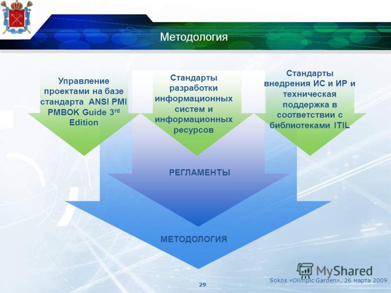Методология Управление проектами на базе стандарта ANSI PMI PMBOK Guide 3 rd Edition Стандарты разработки информационных систем и информационных ресурсов Стандарты внедрения ИС и ИР и техническая поддержка в соответствии с библиотеками ITIL МЕТОДОЛОГ