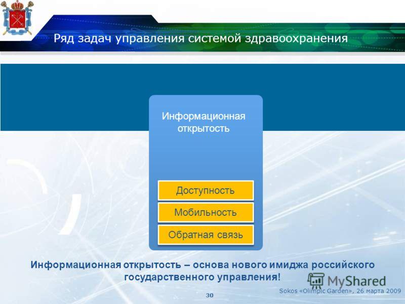 Ряд задач управления системой здравоохранения Sokos «Olimpic Garden», 26 марта 2009 Информационная открытость Доступность Мобильность Обратная связь Информационная открытость – основа нового имиджа российского государственного управления! 30
