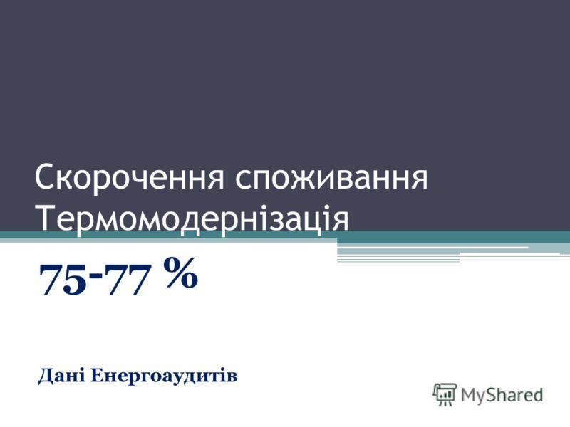 Скорочення споживання Термомодернізація 75-77 % Дані Енергоаудитів