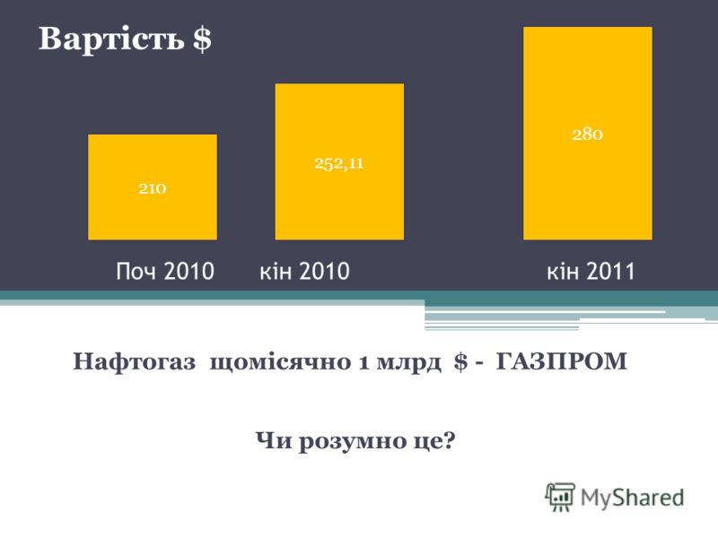 Поч 2010кін 2010кін 2011 Нафтогаз щомісячно 1 млрд $ - ГАЗПРОМ 210 252,11 280 Вартість $ Чи розумно це?