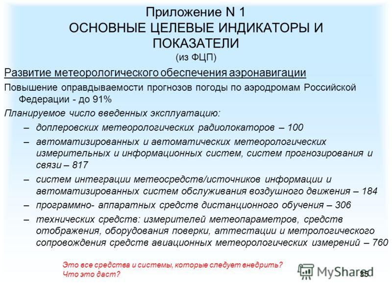 35 Приложение N 1 ОСНОВНЫЕ ЦЕЛЕВЫЕ ИНДИКАТОРЫ И ПОКАЗАТЕЛИ (из ФЦП) Развитие метеорологического обеспечения аэронавигации Повышение оправдываемости прогнозов погоды по аэродромам Российской Федерации - до 91% Планируемое число введенных эксплуатацию: