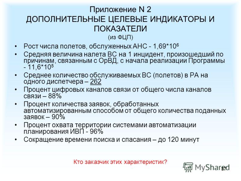 37 Приложение N 2 ДОПОЛНИТЕЛЬНЫЕ ЦЕЛЕВЫЕ ИНДИКАТОРЫ И ПОКАЗАТЕЛИ (из ФЦП) Рост числа полетов, обслуженных АНС - 1,69*10 6 Средняя величина налета ВС на 1 инцидент, произошедший по причинам, связанным с ОрВД, с начала реализации Программы - 11,6*10 5
