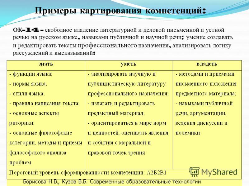 ОК -14 - свободное владение литературной и деловой письменной и устной речью на русском языке, навыками публичной и научной речи ; умение создавать и редактировать тексты профессионального назначения, анализировать логику рассуждений и высказываний :