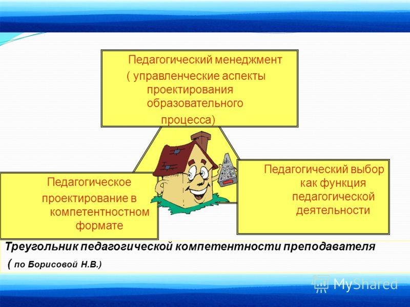 Педагогический менеджмент ( управленческие аспекты проектирования образовательного процесса) Педагогический выбор как функция педагогической деятельности Педагогическое проектирование в компетентностном формате Треугольник педагогической компетентнос