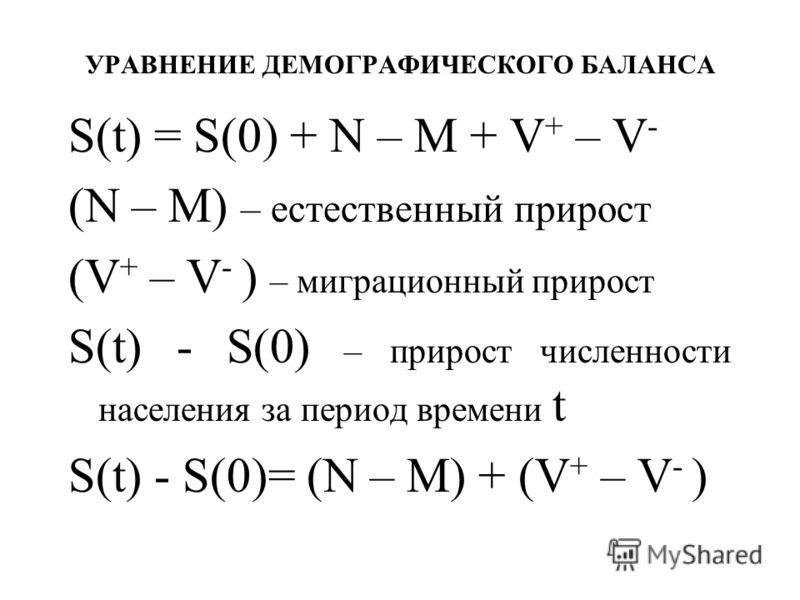 УРАВНЕНИЕ ДЕМОГРАФИЧЕСКОГО БАЛАНСА S(t) = S(0) + N – M + V + – V - (N – M) – естественный прирост (V + – V - ) – миграционный прирост S(t) - S(0) – прирост численности населения за период времени t S(t) - S(0)= (N – M) + (V + – V - )