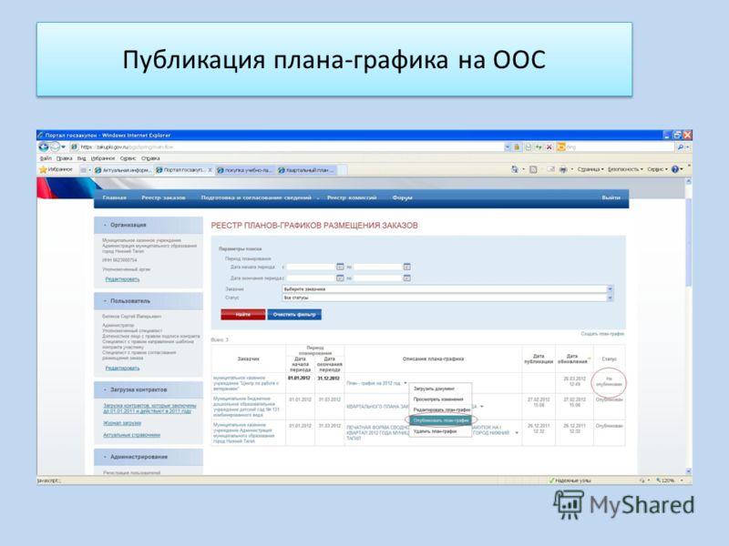 Публикация плана-графика на ООС