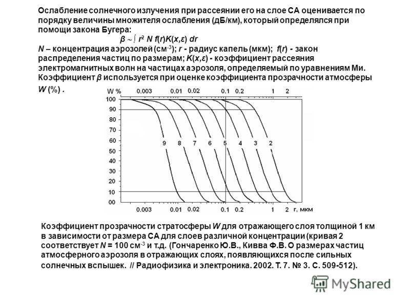 Коэффициент прозрачности стратосферы W для отражающего слоя толщиной 1 км в зависимости от размера СА для слоев различной концентрации (кривая 2 соответствует N = 100 см -3 и т.д. (Гончаренко Ю.В., Кивва Ф.В. О размерах частиц атмосферного аэрозоля в