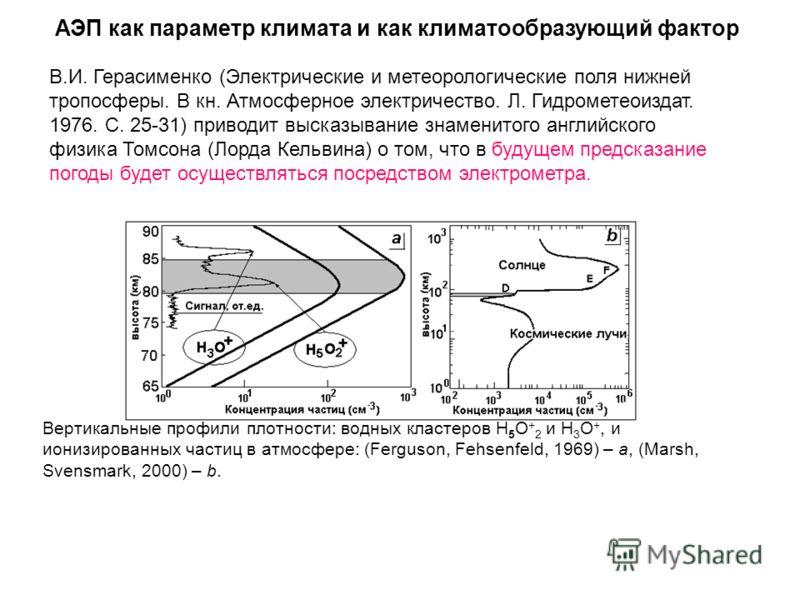 Вертикальные профили плотности: водных кластеров Н 5 О + 2 и Н 3 О +, и ионизированных частиц в атмосфере: (Ferguson, Fehsenfeld, 1969) – a, (Marsh, Svensmark, 2000) – b. АЭП как параметр климата и как климатообразующий фактор В.И. Герасименко (Элект