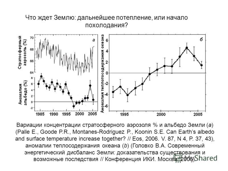 Что ждет Землю: дальнейшее потепление, или начало похолодания? Вариации концентрации стратосферного аэрозоля % и альбедо Земли (a) (Palle E., Goode P.R., Montanes-Rodriguez P., Koonin S.E. Can Earths albedo and surface temperature increase together?