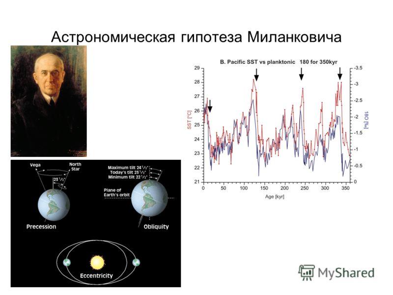 Астрономическая гипотеза Миланковича