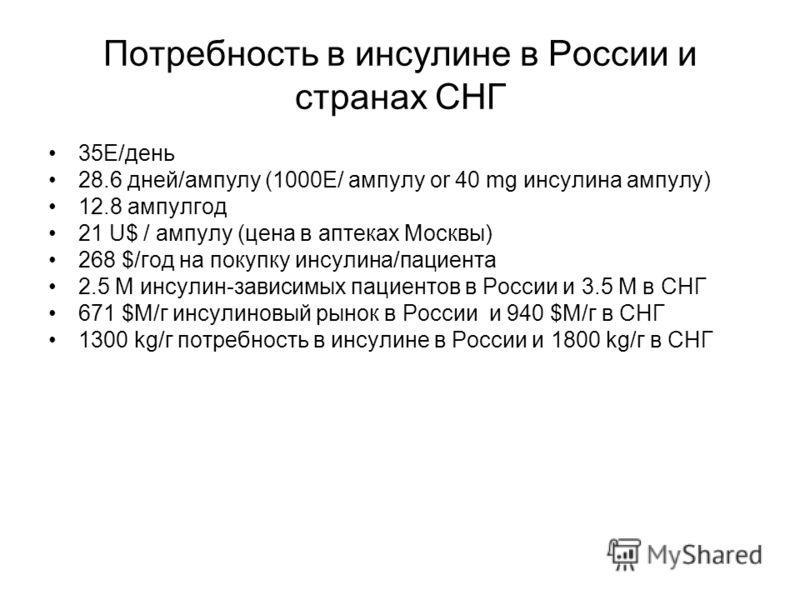 Потребность в инсулине в России и странах СНГ 35E/день 28.6 дней/ампулу (1000E/ ампулу or 40 mg инсулина ампулу) 12.8 ампулгод 21 U$ / ампулу (цена в аптеках Москвы) 268 $/год на покупку инсулина/пациента 2.5 M инсулин-зависимых пациентов в России и
