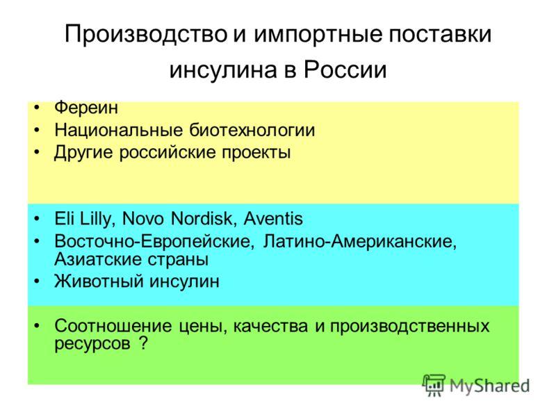 Производство и импортные поставки инсулина в России Фереин Национальные биотехнологии Другие российские проекты Еli Lilly, Novo Nordisk, Aventis Восточно-Европейские, Латино-Американские, Азиатские страны Животный инсулин Соотношение цены, качества и