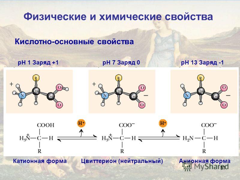 31 Кислотно-основные свойства pH 1 Заряд +1 pH 7 Заряд 0pH 13 Заряд -1 Цвиттерион (нейтральный)Анионная формаКатионная форма Физические и химические свойства