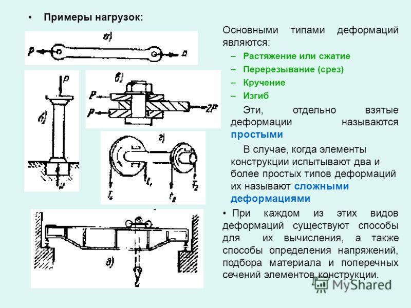 Примеры нагрузок: Основными типами деформаций являются: –Растяжение или сжатие –Перерезывание (срез) –Кручение –Изгиб Эти, отдельно взятые деформации называются простыми В случае, когда элементы конструкции испытывают два и более простых типов деформ