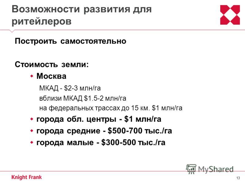 13 Возможности развития для ритейлеров Построить самостоятельно Стоимость земли: Москва МКАД - $2-3 млн/га вблизи МКАД $1.5-2 млн/га на федеральных трассах до 15 км. $1 млн/га города обл. центры - $1 млн/га города средние - $500-700 тыс./га города ма