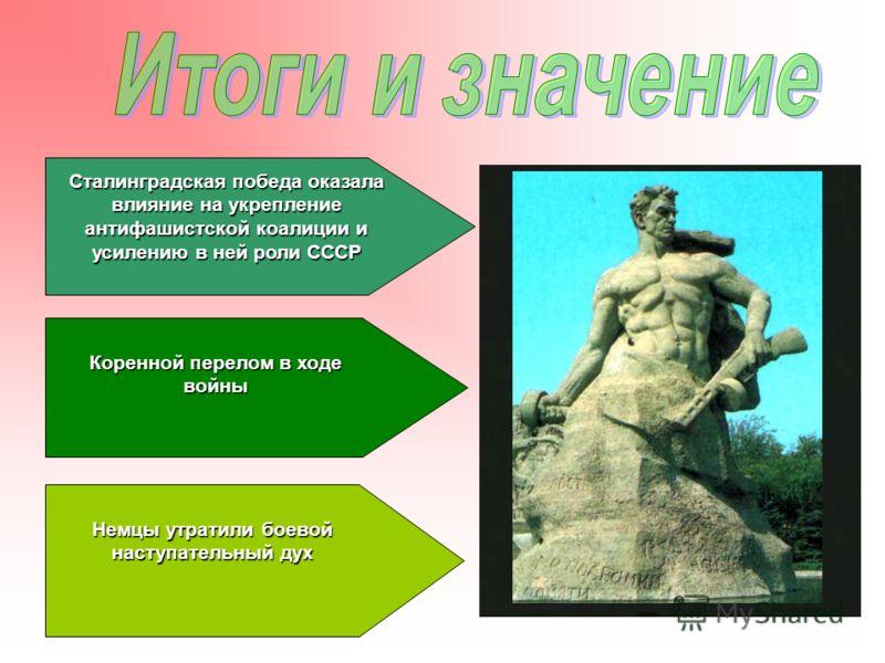 Сталинградская победа оказала влияние на укрепление антифашистской коалиции и усилению в ней роли СССР Коренной перелом в ходе войны Немцы утратили боевой наступательный дух