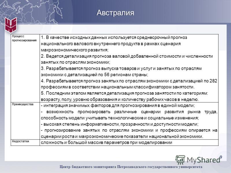 9 Центр бюджетного мониторинга Петрозаводского государственного университета Австралия Процесс прогнозирования 1. В качестве исходных данных используется среднесрочный прогноз национального валового внутреннего продукта в рамках сценария макроэкономи