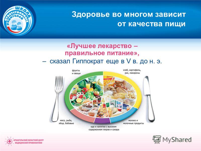 Здоровье во многом зависит от качества пищи «Лучшее лекарство – правильное питание», – сказал Гиппократ еще в V в. до н. э.