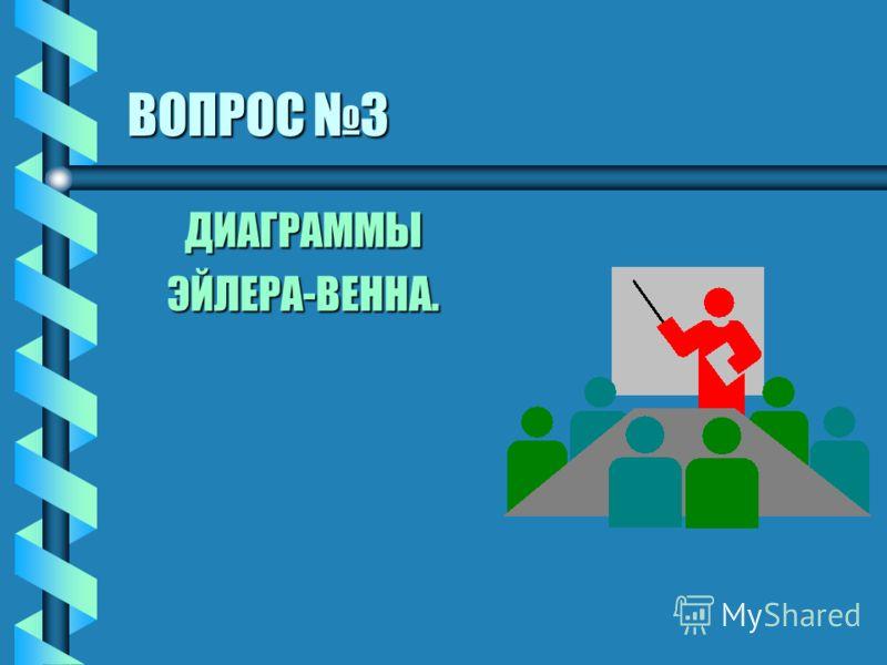 ВОПРОС 3 ДИАГРАММЫЭЙЛЕРА-ВЕННА.