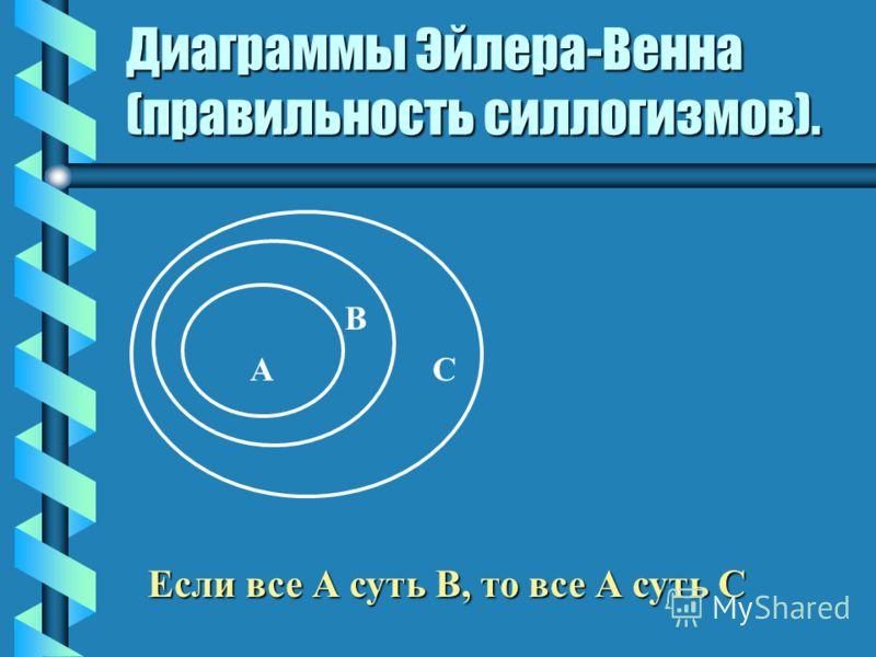 Диаграммы Эйлера-Венна (правильность силлогизмов). А В С Если все А суть В, то все А суть С