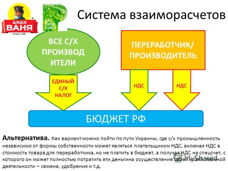Система взаиморасчетов ВСЕ С/Х ПРОИЗВОД ИТЕЛИ БЮДЖЕТ РФ ПЕРЕРАБОТЧИК/ ПРОИЗВОДИТЕЛЬ ЕДИНЫЙ С/Х НАЛОГ НДС Альтернатива. Как вариант можно пойти по пути Украины, где с/х промышленность независимо от формы собственности может являться плательщиком НДС,