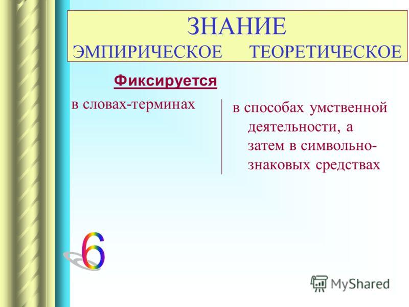 Фиксируется в словах-терминах в способах умственной деятельности, а затем в символьно- знаковых средствах ЗНАНИЕ ЭМПИРИЧЕСКОЕ ТЕОРЕТИЧЕСКОЕ