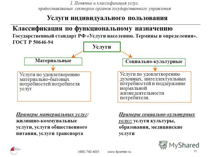 (495) 740-4051 www.fpcenter.ru 11 Услуги Материальные Социально-культурные Услуги по удовлетворению материально-бытовых потребностей потребителя услуг Услуги по удовлетворению духовных, интеллектуальных потребностей и поддержание нормальной жизнедеят