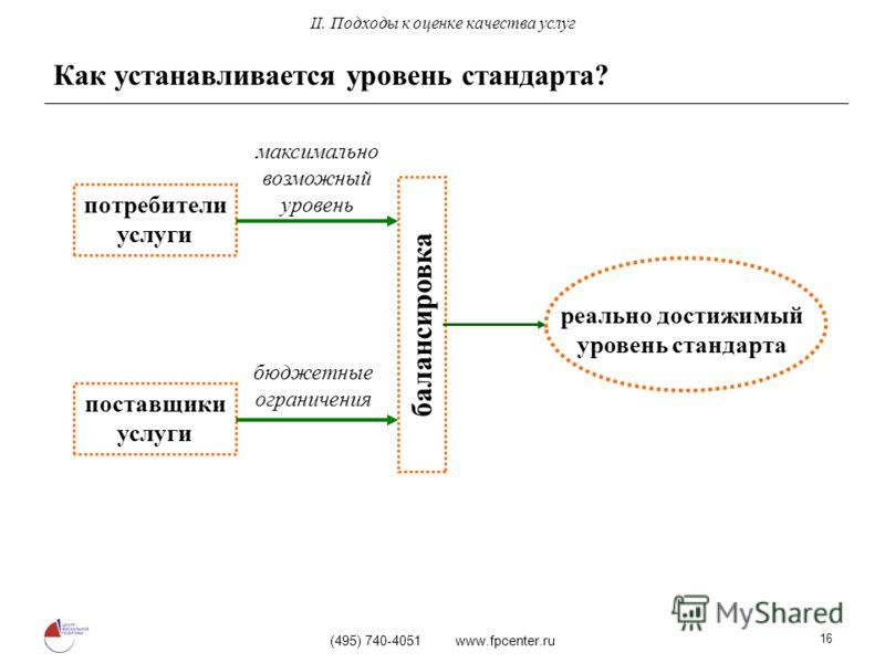(495) 740-4051 www.fpcenter.ru 16 Как устанавливается уровень стандарта? II. Подходы к оценке качества услуг потребители услуги поставщики услуги бюджетные ограничения максимально возможный уровень балансировка реально достижимый уровень стандарта