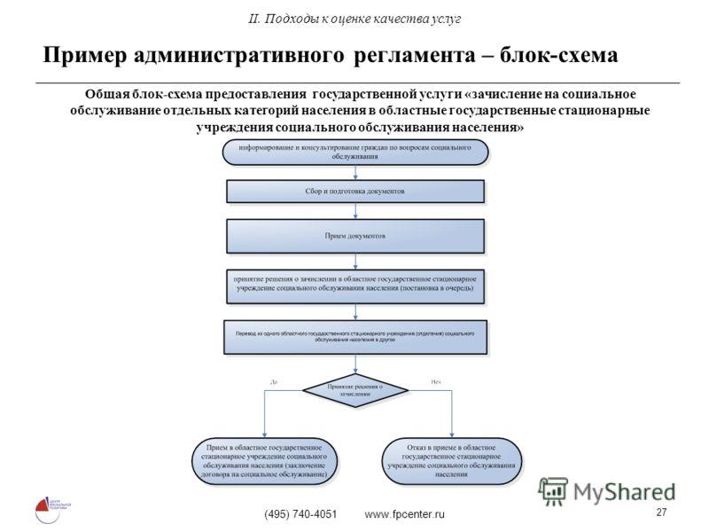 (495) 740-4051 www.fpcenter.ru 27 Пример административного регламента – блок-схема Общая блок-схема предоставления государственной услуги «зачисление на социальное обслуживание отдельных категорий населения в областные государственные стационарные уч