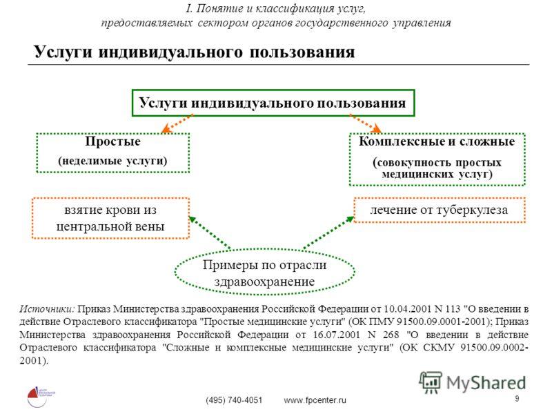 (495) 740-4051 www.fpcenter.ru 9 Услуги индивидуального пользования Простые (неделимые услуги) Комплексные и сложные ( совокупность простых медицинских услуг) взятие крови из центральной вены лечение от туберкулеза Примеры по отрасли здравоохранение