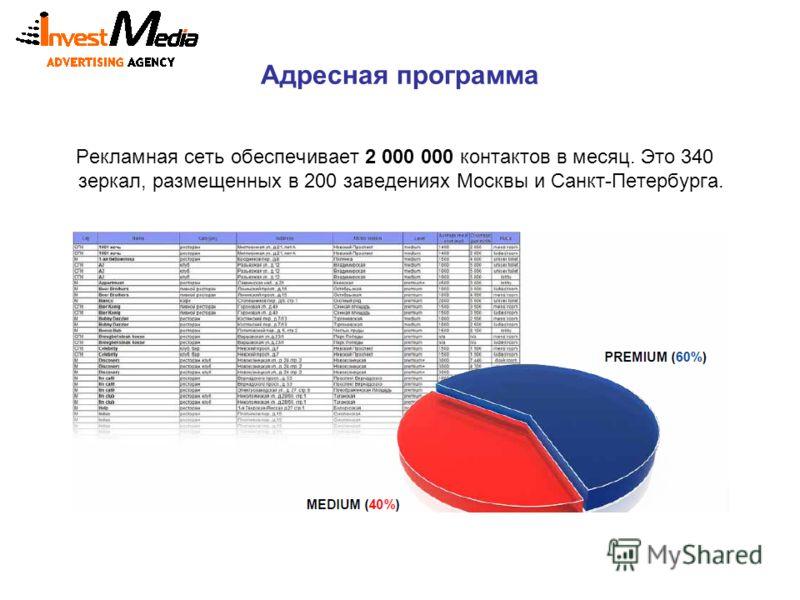 Адресная программа Рекламная сеть обеспечивает 2 000 000 контактов в месяц. Это 340 зеркал, размещенных в 200 заведениях Москвы и Санкт-Петербурга.
