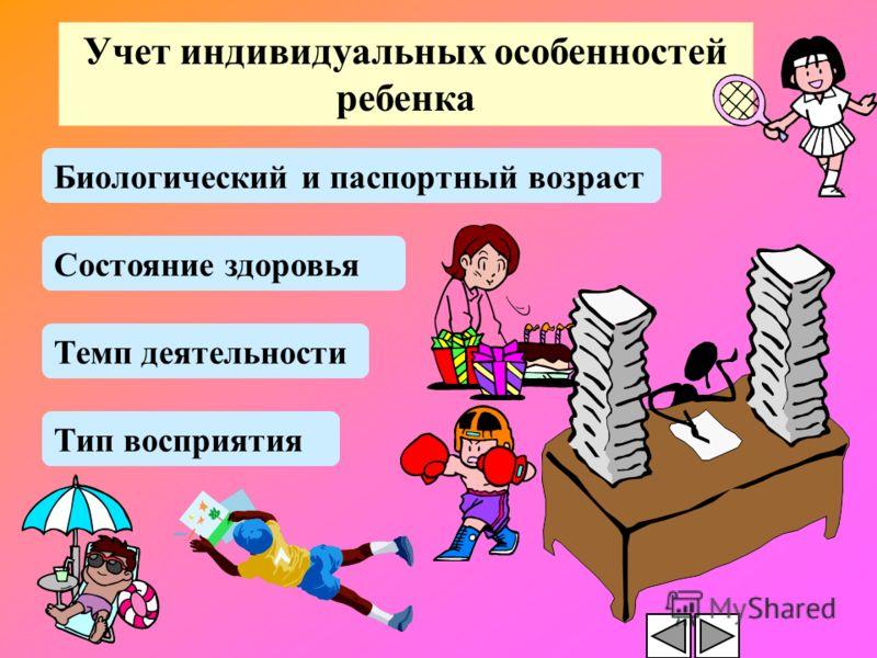ТРУДНОСТИ В ОБУЧЕНИИ Негативное взаимоотношение в системах: «Учитель-ученик» «Ученик-ученик» Не соответствие требований возможностям ребенка Не соответствие учебно-познавательных возможностей ребенка его психофизиологическим возможностям Не знание ин