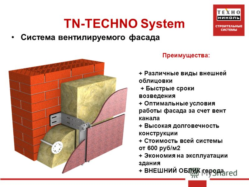 TN-TECHNO System Система вентилируемого фасада Преимущества: + Различные виды внешней облицовки + Быстрые сроки возведения + Оптимальные условия работы фасада за счет вент канала + Высокая долговечность конструкции + Стоимость всей системы от 600 руб
